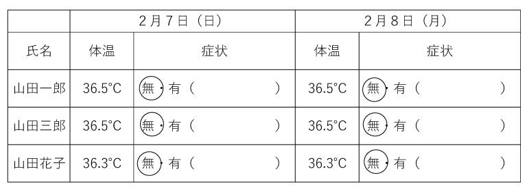 出演者とスタッフ体温調査票.png